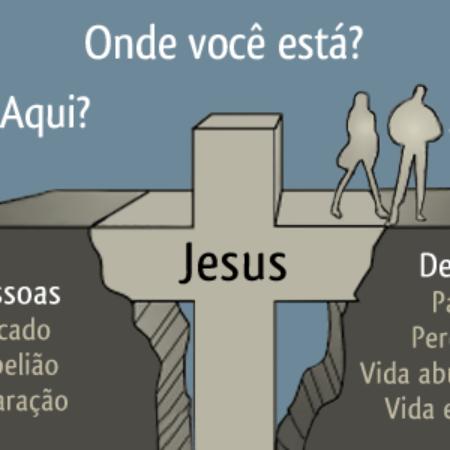 salvacao-em-jesus-cristo