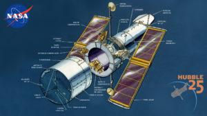telescopio-hubble-nomenclaruta